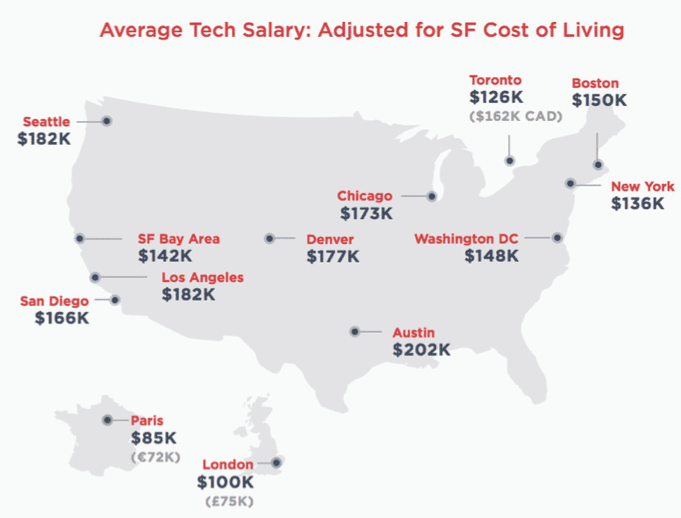 Average tech Salary Map